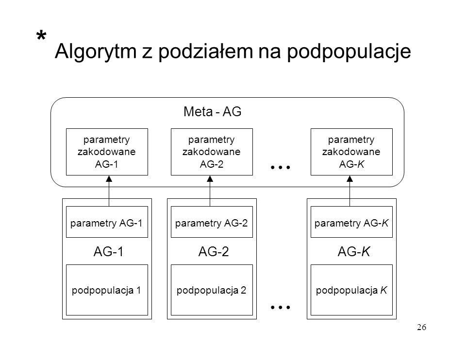 26 Algorytm z podziałem na podpopulacje podpopulacja 1 parametry AG-1 AG-1 podpopulacja 2 parametry AG-2 AG-2 podpopulacja K parametry AG-K AG-K... pa