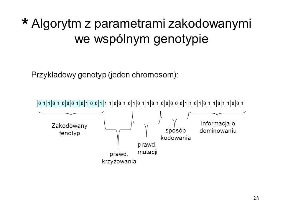 28 Algorytm z parametrami zakodowanymi we wspólnym genotypie Przykładowy genotyp (jeden chromosom): 10111111100000000111111000000011111110000000 Zakod
