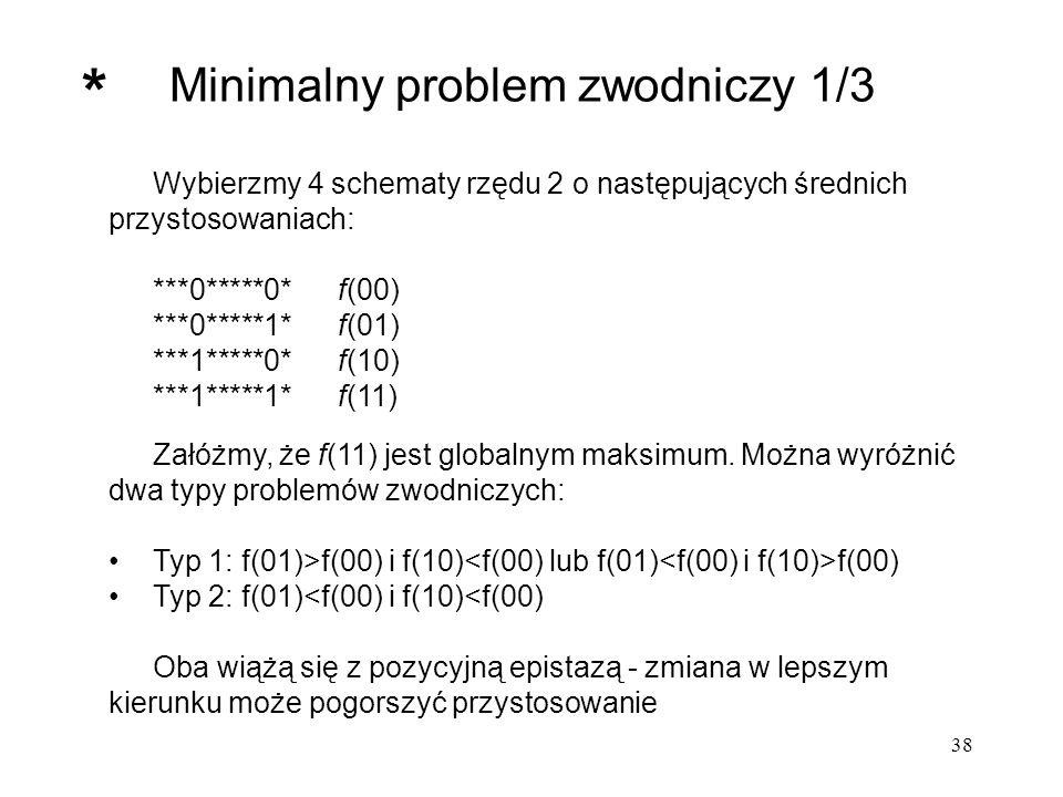38 Minimalny problem zwodniczy 1/3 Wybierzmy 4 schematy rzędu 2 o następujących średnich przystosowaniach: ***0*****0* f(00) ***0*****1* f(01) ***1***