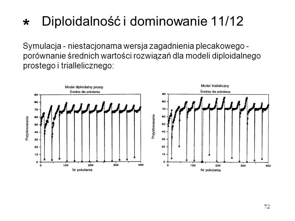 72 Symulacja - niestacjonarna wersja zagadnienia plecakowego - porównanie średnich wartości rozwiązań dla modeli diploidalnego prostego i trialleliczn