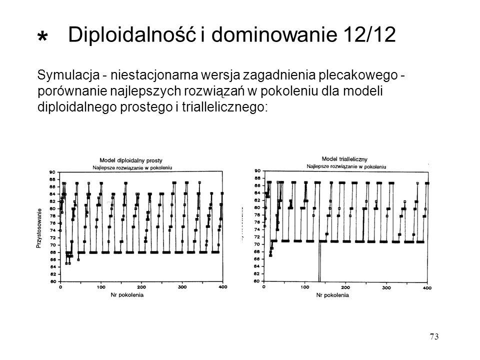 73 Symulacja - niestacjonarna wersja zagadnienia plecakowego - porównanie najlepszych rozwiązań w pokoleniu dla modeli diploidalnego prostego i triall