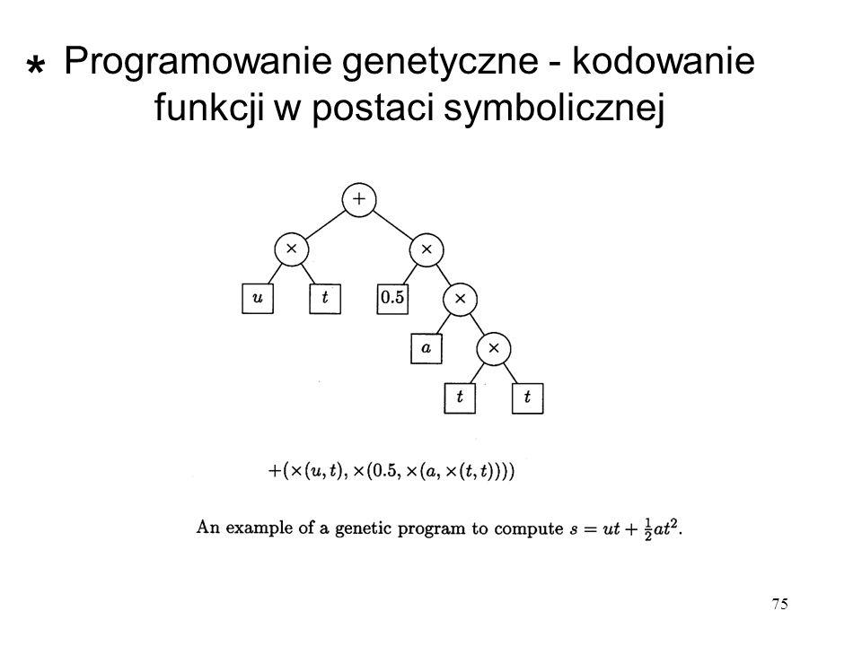 75 Programowanie genetyczne - kodowanie funkcji w postaci symbolicznej *