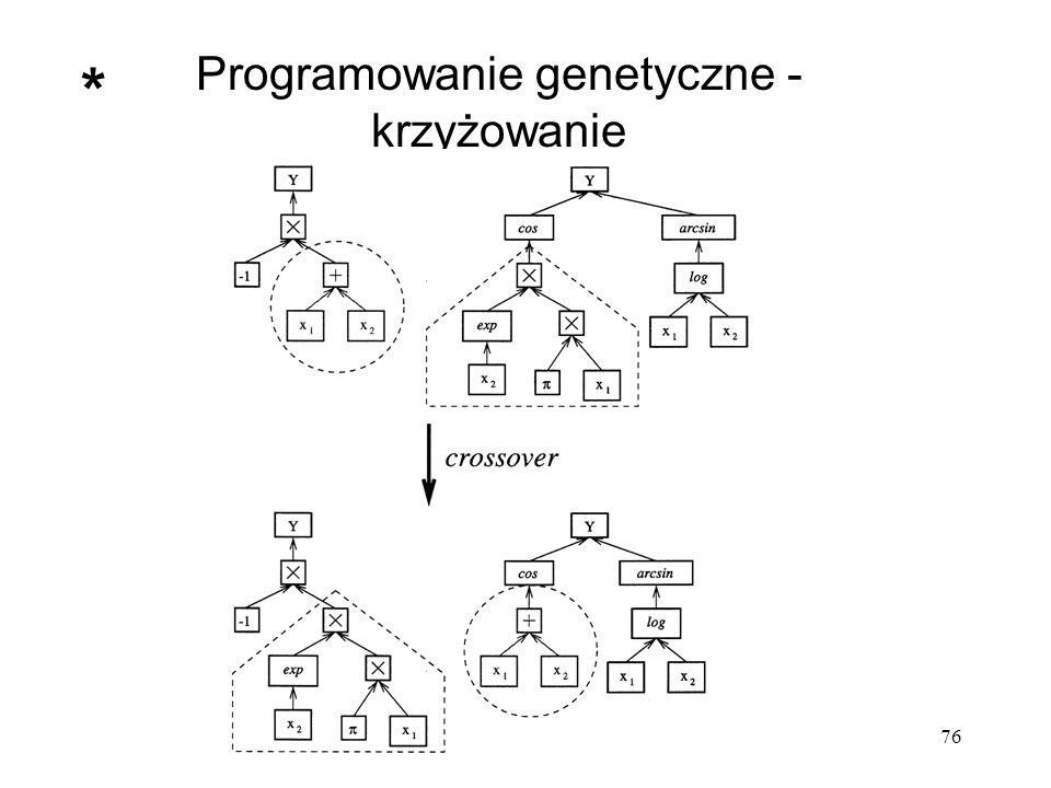 76 Programowanie genetyczne - krzyżowanie *