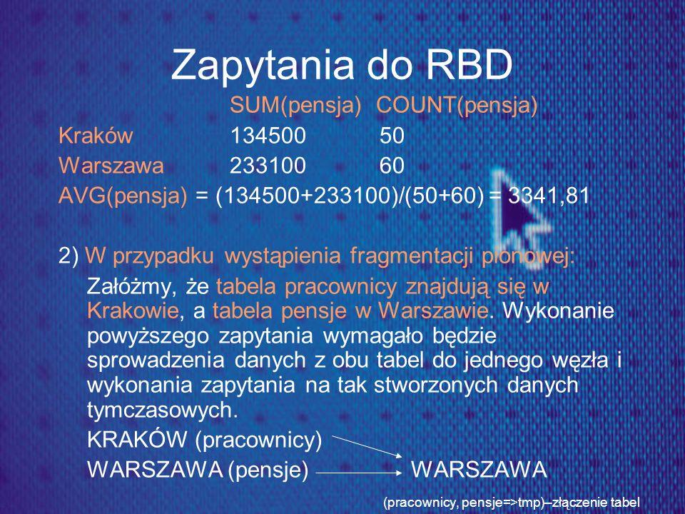 Zapytania do RBD SUM(pensja) COUNT(pensja) Kraków134500 50 Warszawa233100 60 AVG(pensja) = (134500+233100)/(50+60) = 3341,81 2) W przypadku wystąpieni