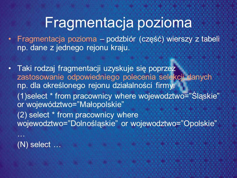 Fragmentacja pozioma Fragmentacja pozioma – podzbiór (część) wierszy z tabeli np. dane z jednego rejonu kraju. Taki rodzaj fragmentacji uzyskuje się p