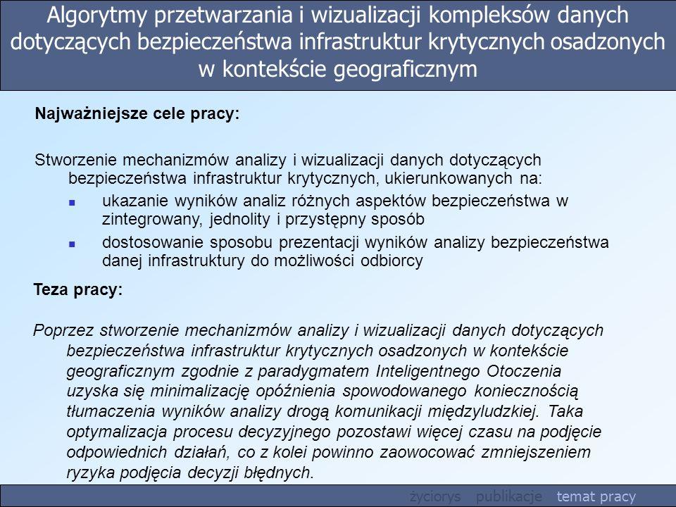 Algorytmy przetwarzania i wizualizacji kompleksów danych dotyczących bezpieczeństwa infrastruktur krytycznych osadzonych w kontekście geograficznym Te