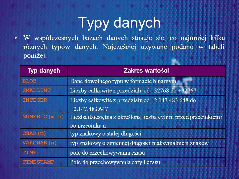 Typy danych W współczesnych bazach danych stosuje się, co najmniej kilka różnych typów danych. Najczęściej używane podano w tabeli poniżej. Pole do pr