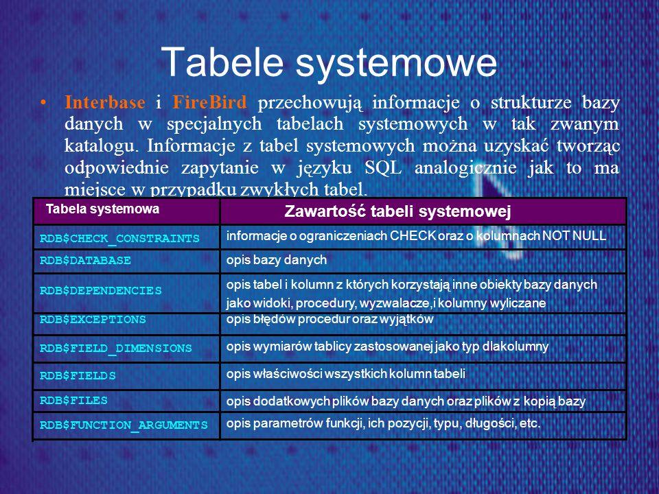 Tabele systemowe Interbase i FireBird przechowują informacje o strukturze bazy danych w specjalnych tabelach systemowych w tak zwanym katalogu. Inform