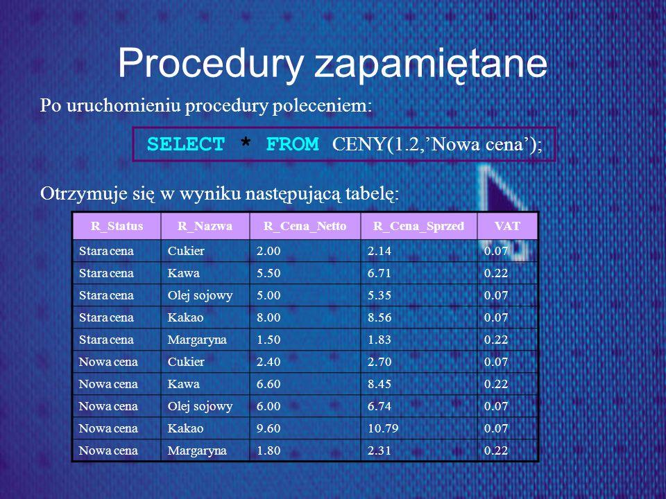 Procedury zapamiętane Po uruchomieniu procedury poleceniem: Otrzymuje się w wyniku następującą tabelę: SELECT * FROM CENY(1.2,Nowa cena); R_StatusR_Na