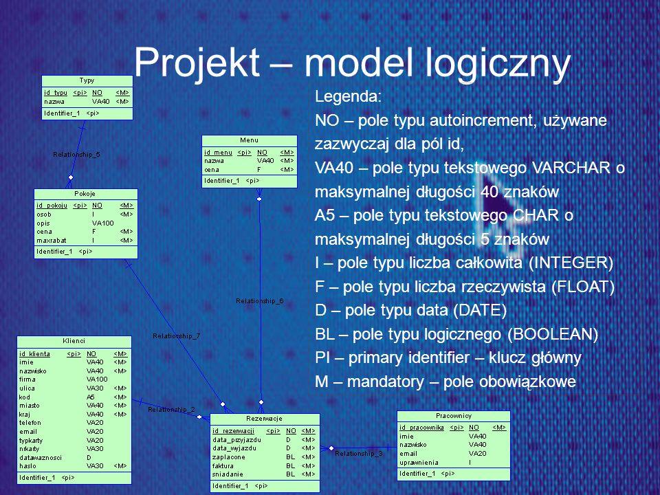 Projekt – model logiczny Legenda: NO – pole typu autoincrement, używane zazwyczaj dla pól id, VA40 – pole typu tekstowego VARCHAR o maksymalnej długoś