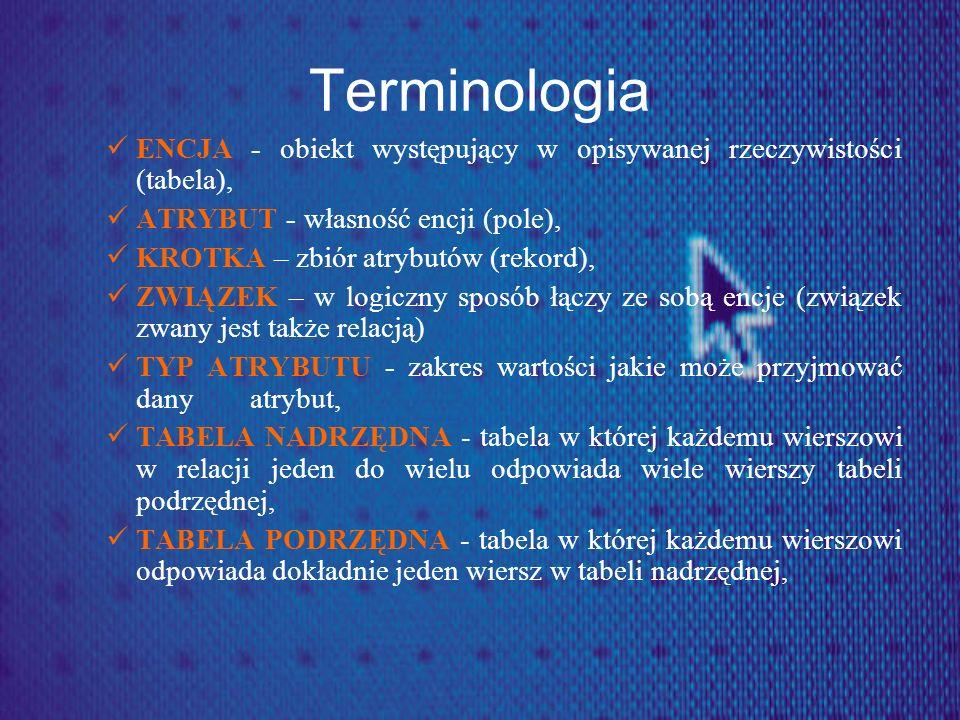 Terminologia ENCJA - obiekt występujący w opisywanej rzeczywistości (tabela), ATRYBUT - własność encji (pole), KROTKA – zbiór atrybutów (rekord), ZWIĄ