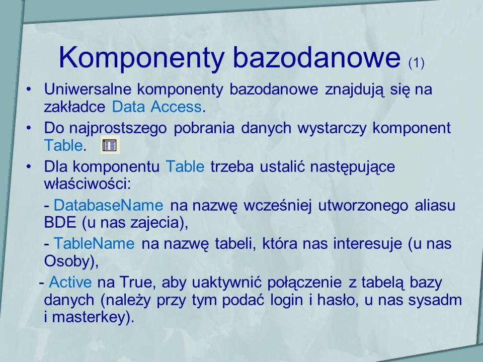 Komponenty bazodanowe (1) Uniwersalne komponenty bazodanowe znajdują się na zakładce Data Access. Do najprostszego pobrania danych wystarczy komponent