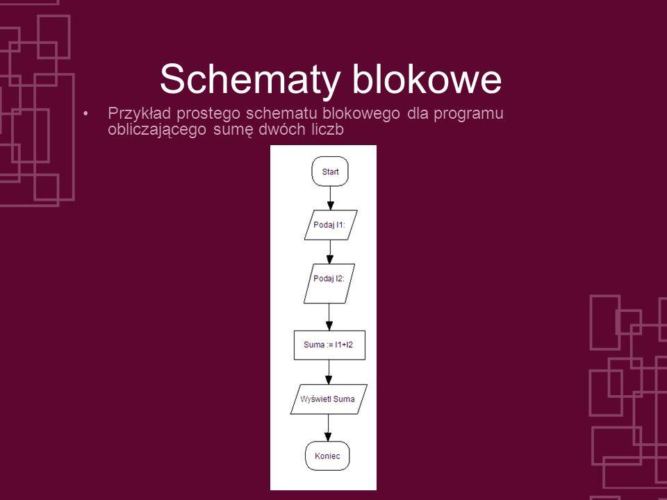 Schematy blokowe Przykład prostego schematu blokowego dla programu obliczającego sumę dwóch liczb
