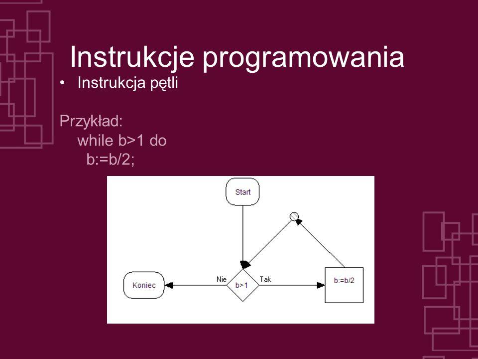 Instrukcje programowania Instrukcja pętli Przykład: while b>1 do b:=b/2;