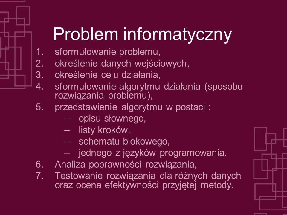 Problem informatyczny 1.sformułowanie problemu, 2.określenie danych wejściowych, 3.określenie celu działania, 4.sformułowanie algorytmu działania (spo
