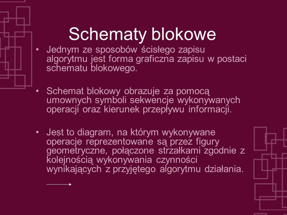 Słowa kluczowe Słowa kluczowe są integralną częścią składni języka.