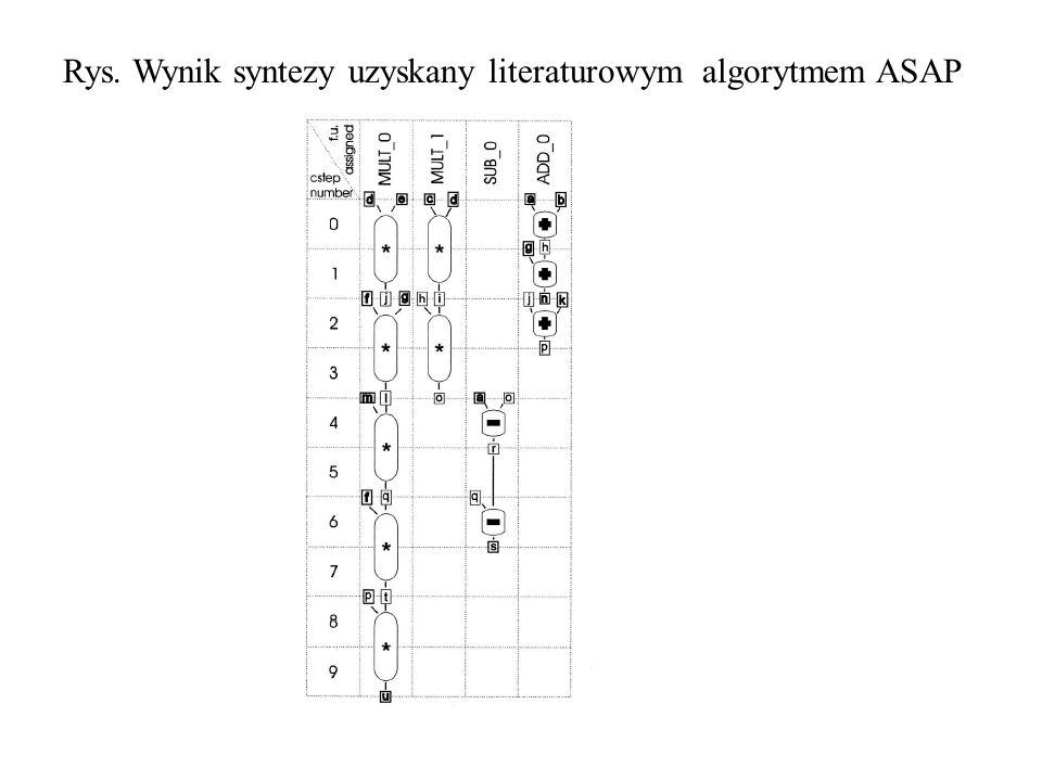Rys. Wynik syntezy uzyskany literaturowym algorytmem ASAP