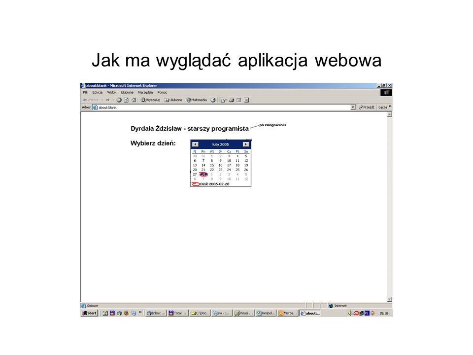 Jak ma wyglądać aplikacja webowa