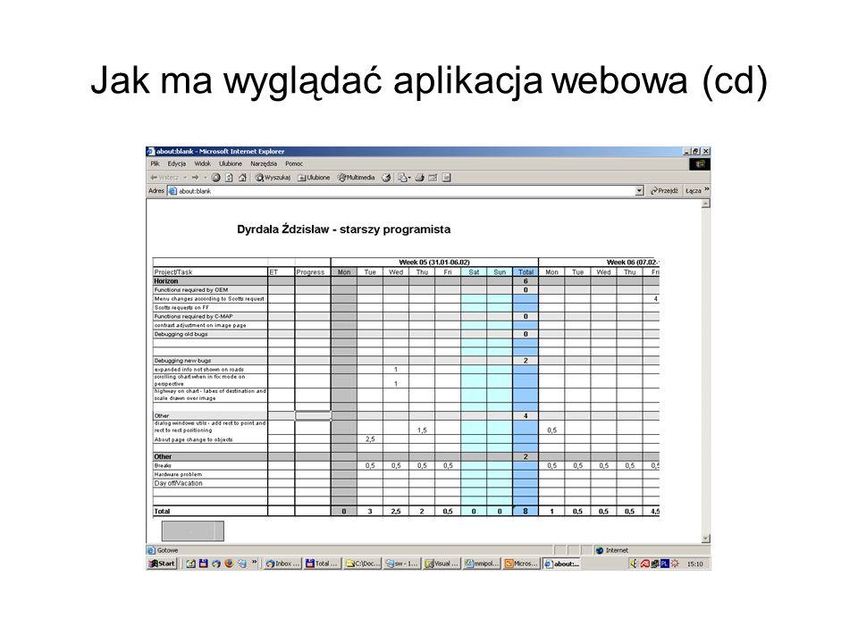 Jak ma wyglądać aplikacja webowa (cd)