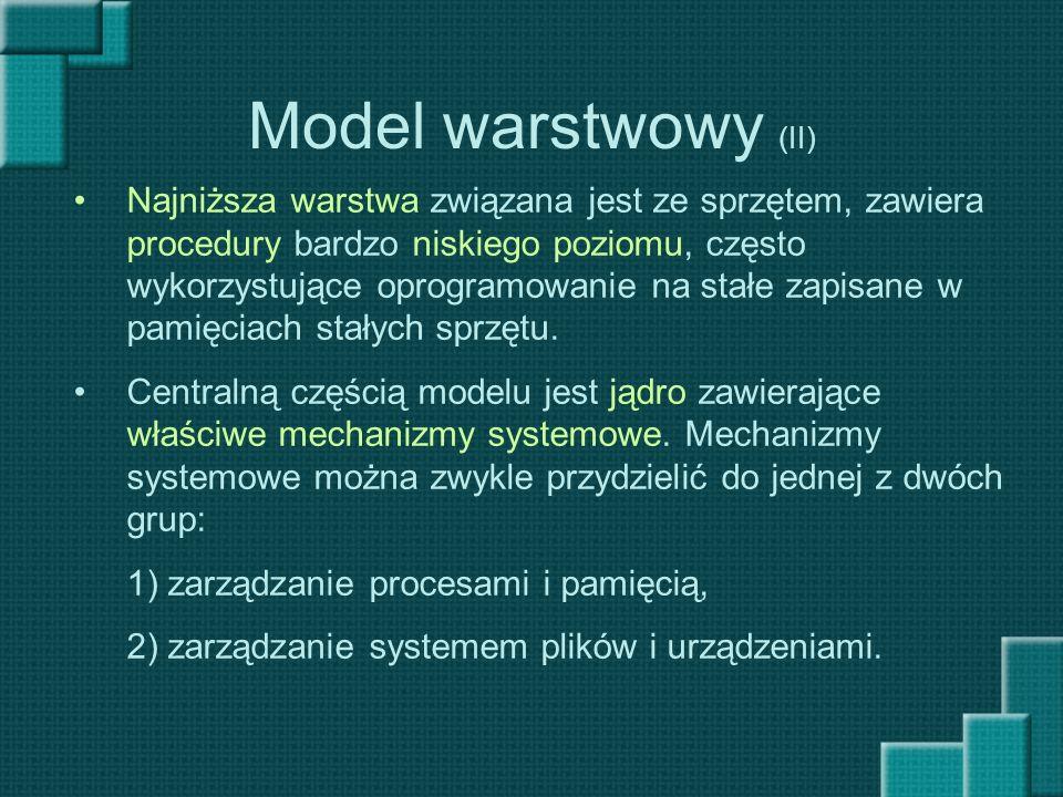 Model warstwowy (II) Najniższa warstwa związana jest ze sprzętem, zawiera procedury bardzo niskiego poziomu, często wykorzystujące oprogramowanie na s
