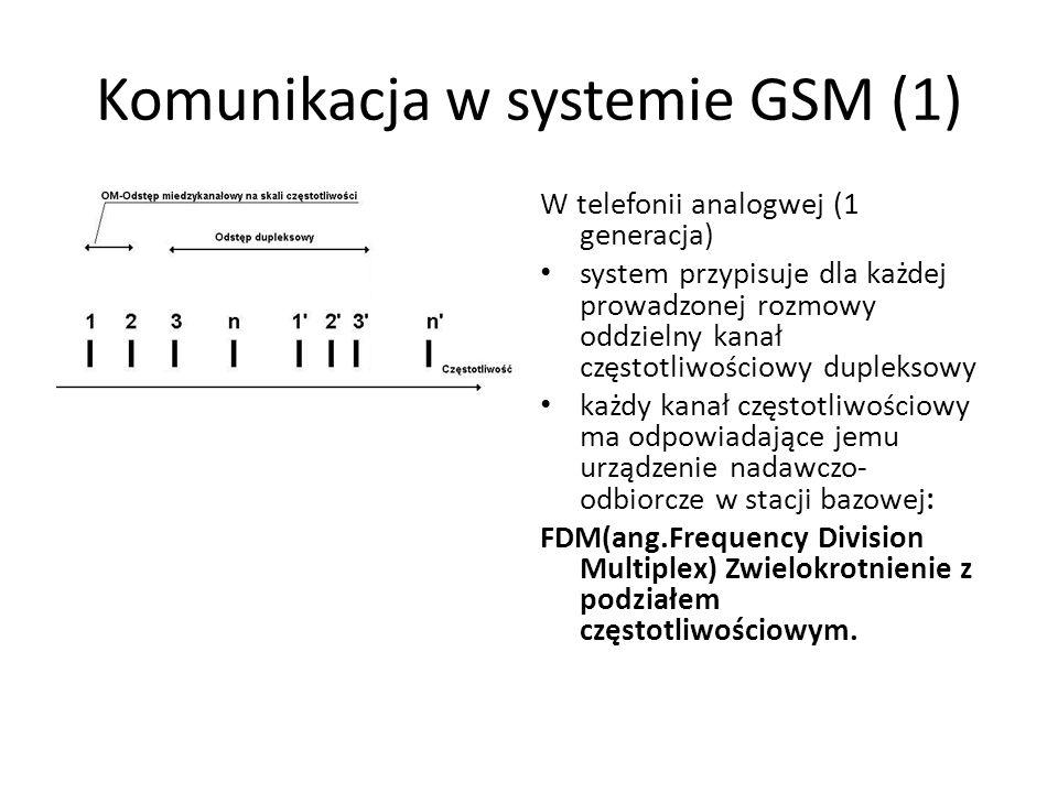 Komunikacja w systemie GSM (1) W telefonii analogwej (1 generacja) system przypisuje dla każdej prowadzonej rozmowy oddzielny kanał częstotliwościowy