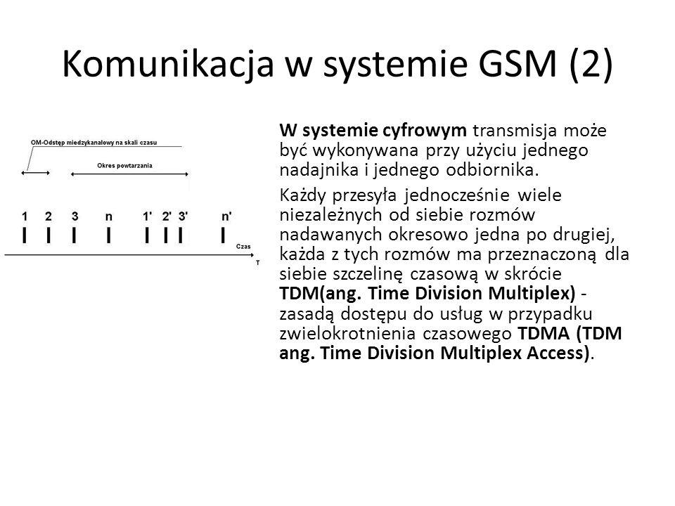 Komunikacja w systemie GSM (2) W systemie cyfrowym transmisja może być wykonywana przy użyciu jednego nadajnika i jednego odbiornika. Każdy przesyła j