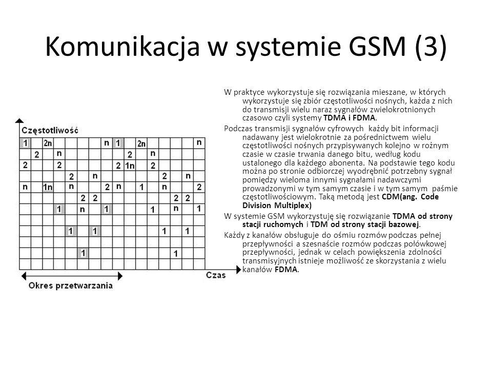Komunikacja w systemie GSM (3) W praktyce wykorzystuje się rozwiązania mieszane, w których wykorzystuje się zbiór częstotliwości nośnych, każda z nich