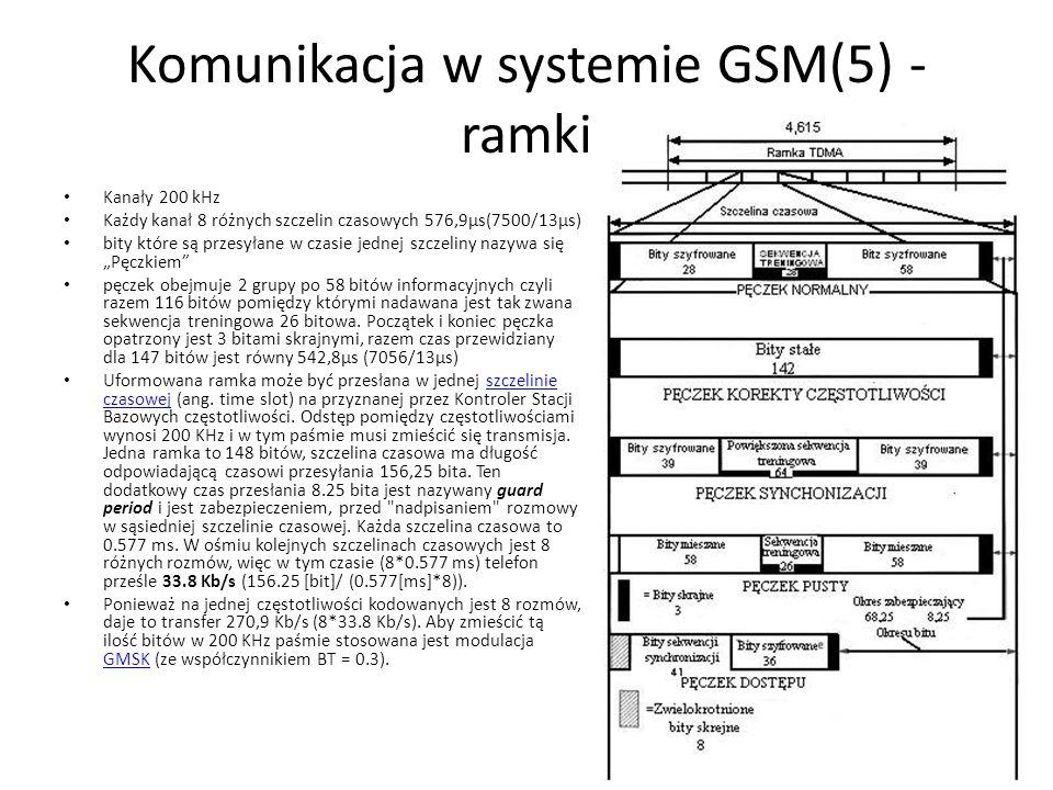 Komunikacja w systemie GSM(5) - ramki Kanały 200 kHz Każdy kanał 8 różnych szczelin czasowych 576,9µs(7500/13µs) bity które są przesyłane w czasie jed