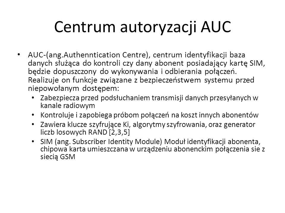 Centrum autoryzacji AUC AUC-(ang.Authenntication Centre), centrum identyfikacji baza danych służąca do kontroli czy dany abonent posiadający kartę SIM