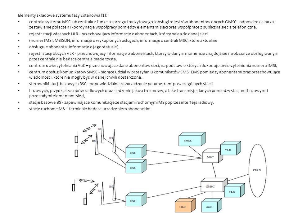 Elementy składowe systemu fazy 2 stanowia [1]: centrala systemu MSC lub centrala z funkcja sprzegu tranzytowego i obsługi rejestrów abonentów obcych G