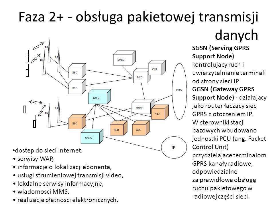 Faza 2+ - obsługa pakietowej transmisji danych SGSN (Serving GPRS Support Node) kontrolujacy ruch i uwierzytelnianie terminali od strony sieci IP GGSN