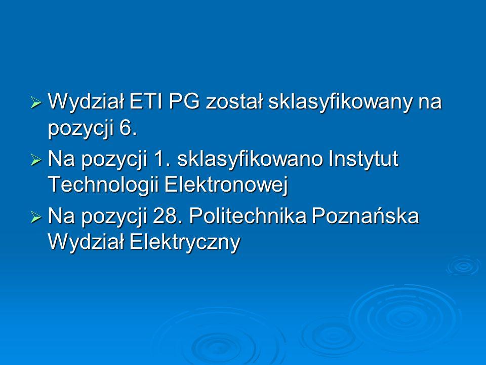 Wydział ETI PG został sklasyfikowany na pozycji 6. Wydział ETI PG został sklasyfikowany na pozycji 6. Na pozycji 1. sklasyfikowano Instytut Technologi