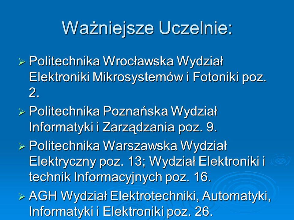 Ważniejsze Uczelnie: Politechnika Wrocławska Wydział Elektroniki Mikrosystemów i Fotoniki poz. 2. Politechnika Wrocławska Wydział Elektroniki Mikrosys