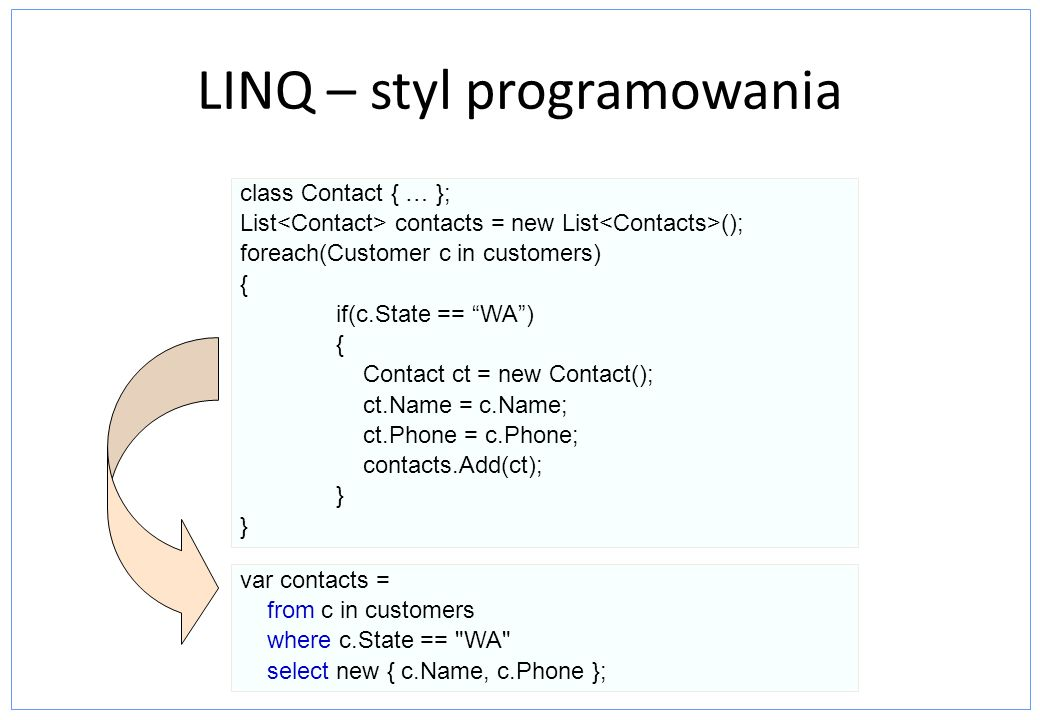 LINQ – styl programowania var contacts = from c in customers where c.State == WA select new { c.Name, c.Phone }; class Contact { … }; List contacts = new List (); foreach(Customer c in customers) { if(c.State == WA) { Contact ct = new Contact(); ct.Name = c.Name; ct.Phone = c.Phone; contacts.Add(ct); }