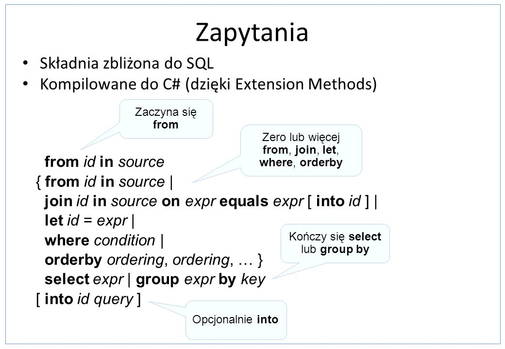 Zapytania Składnia zbliżona do SQL Kompilowane do C# (dzięki Extension Methods) from id in source { from id in source | join id in source on expr equals expr [ into id ] | let id = expr | where condition | orderby ordering, ordering, … } select expr | group expr by key [ into id query ] Zaczyna się from Zero lub więcej from, join, let, where, orderby Kończy się select lub group by Opcjonalnie into