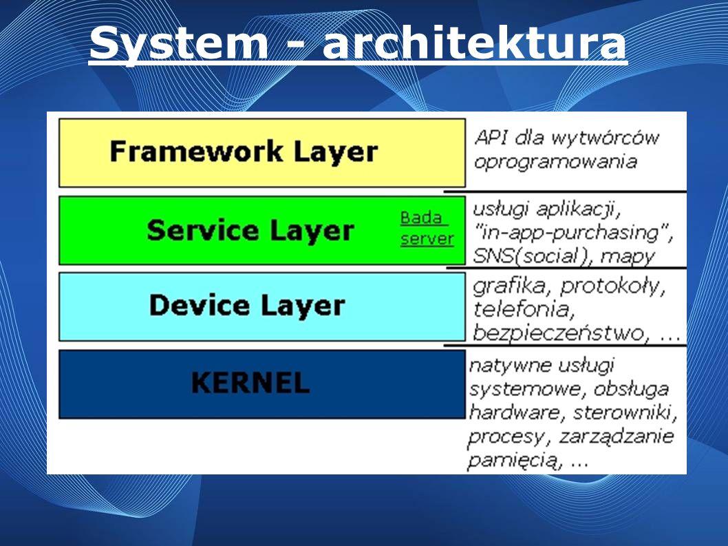 System - architektura