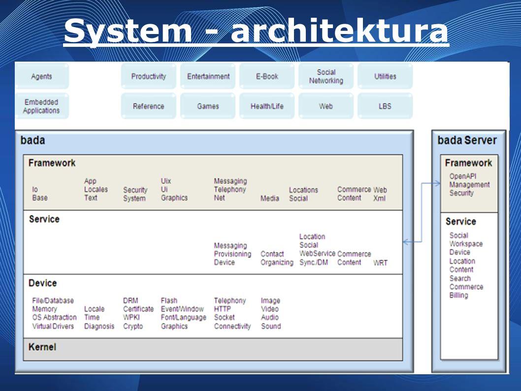 System PLUSY: * prostota i łatwość obsługi (interfejs bardzo prosty w obsłudze, ergonomiczny, intuicyjny.