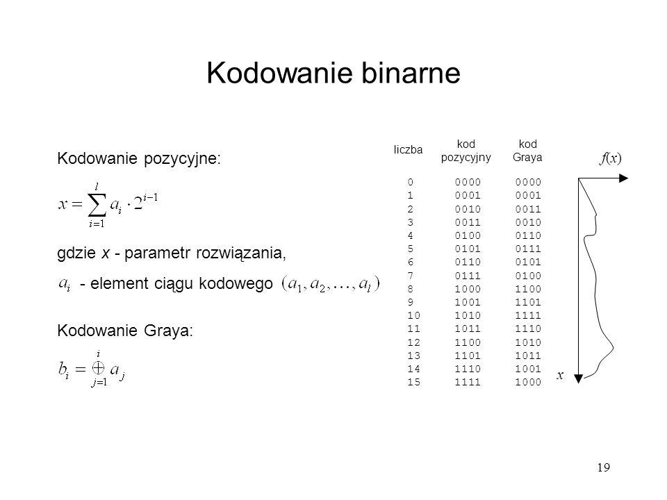 19 Kodowanie binarne Kodowanie pozycyjne: gdzie x - parametr rozwiązania, - element ciągu kodowego Kodowanie Graya: 0 0000 0000 1 0001 0001 2 0010 001