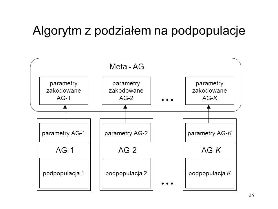 25 Algorytm z podziałem na podpopulacje podpopulacja 1 parametry AG-1 AG-1 podpopulacja 2 parametry AG-2 AG-2 podpopulacja K parametry AG-K AG-K... pa