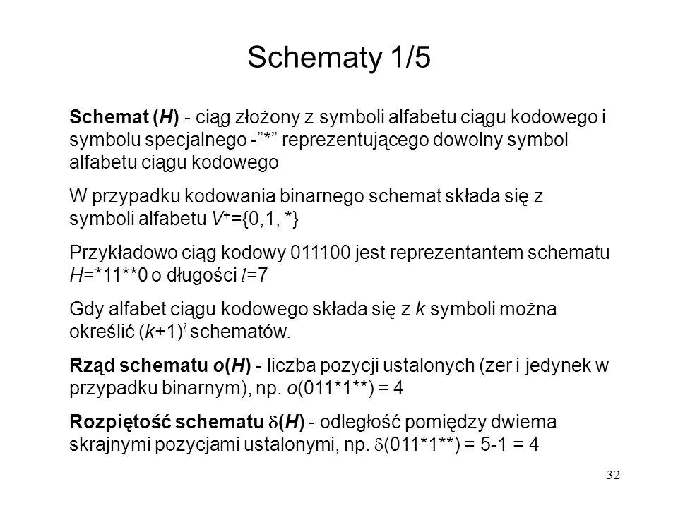 32 Schematy 1/5 Schemat (H) - ciąg złożony z symboli alfabetu ciągu kodowego i symbolu specjalnego -* reprezentującego dowolny symbol alfabetu ciągu k