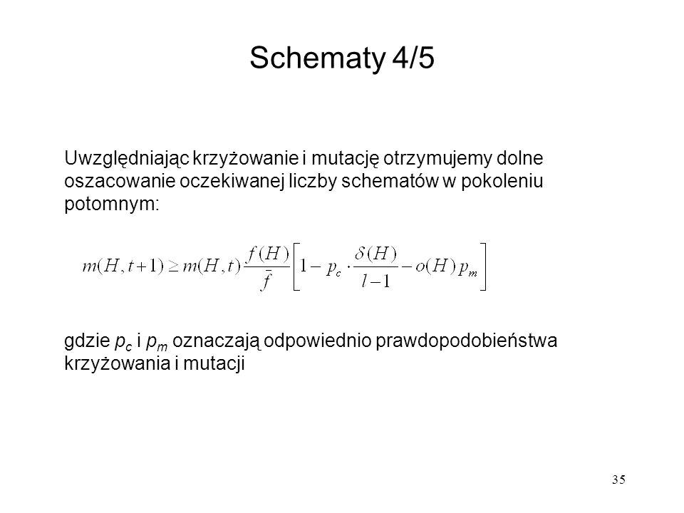 35 Uwzględniając krzyżowanie i mutację otrzymujemy dolne oszacowanie oczekiwanej liczby schematów w pokoleniu potomnym: gdzie p c i p m oznaczają odpo