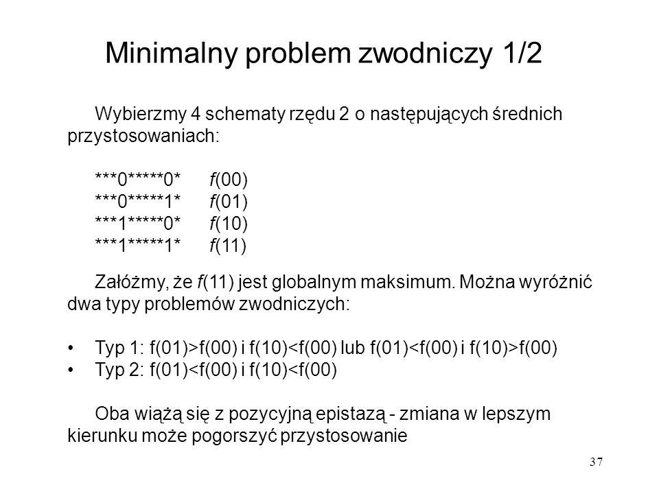 37 Minimalny problem zwodniczy 1/2 Wybierzmy 4 schematy rzędu 2 o następujących średnich przystosowaniach: ***0*****0* f(00) ***0*****1* f(01) ***1***