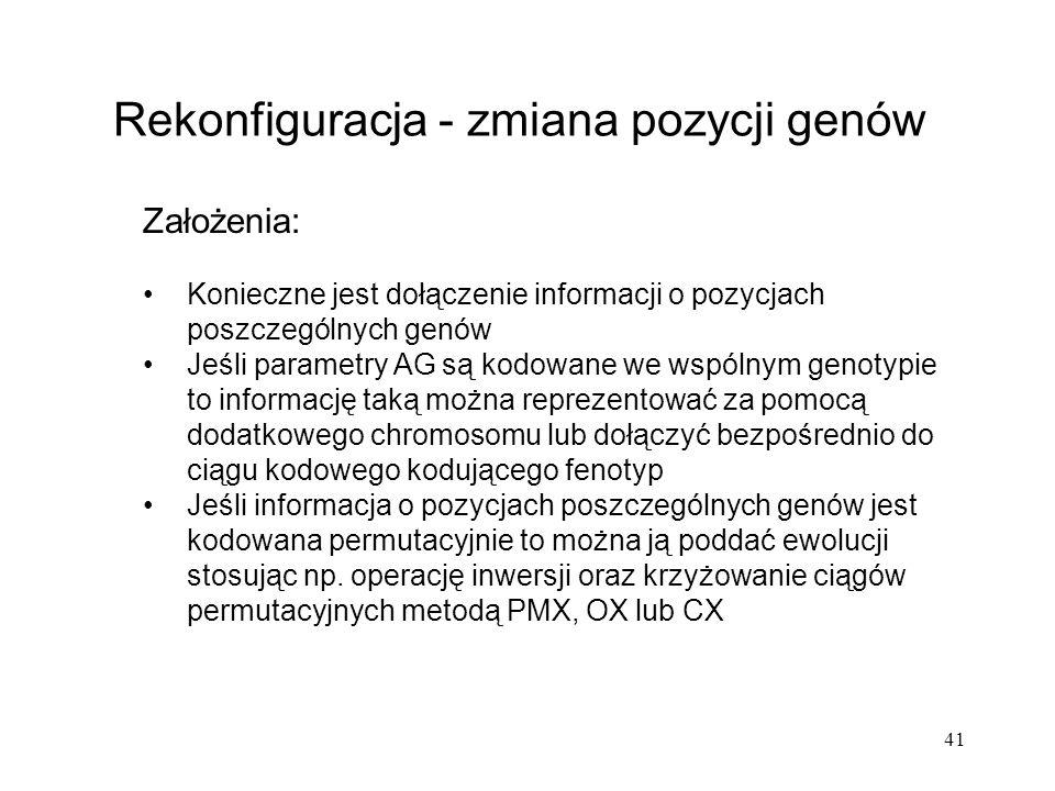 41 Rekonfiguracja - zmiana pozycji genów Założenia: Konieczne jest dołączenie informacji o pozycjach poszczególnych genów Jeśli parametry AG są kodowa