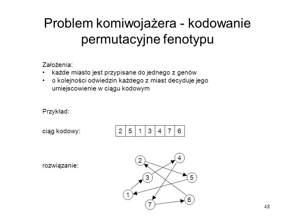 48 Problem komiwojażera - kodowanie permutacyjne fenotypu Założenia: każde miasto jest przypisane do jednego z genów o kolejności odwiedzin każdego z