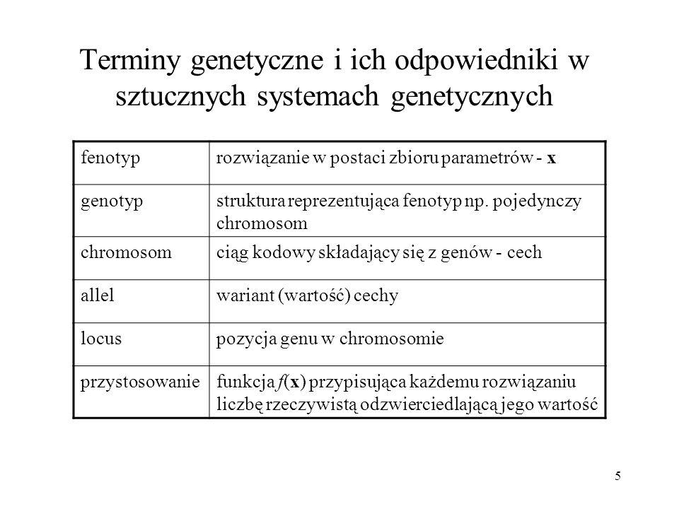 5 Terminy genetyczne i ich odpowiedniki w sztucznych systemach genetycznych fenotyprozwiązanie w postaci zbioru parametrów - x genotypstruktura reprez