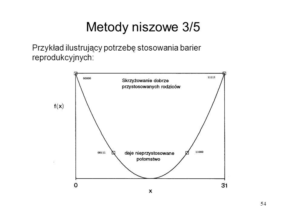 54 Metody niszowe 3/5 Przykład ilustrujący potrzebę stosowania barier reprodukcyjnych: