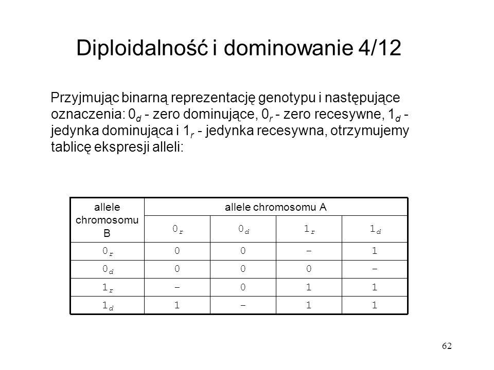 62 Diploidalność i dominowanie 4/12 Przyjmując binarną reprezentację genotypu i następujące oznaczenia: 0 d - zero dominujące, 0 r - zero recesywne, 1