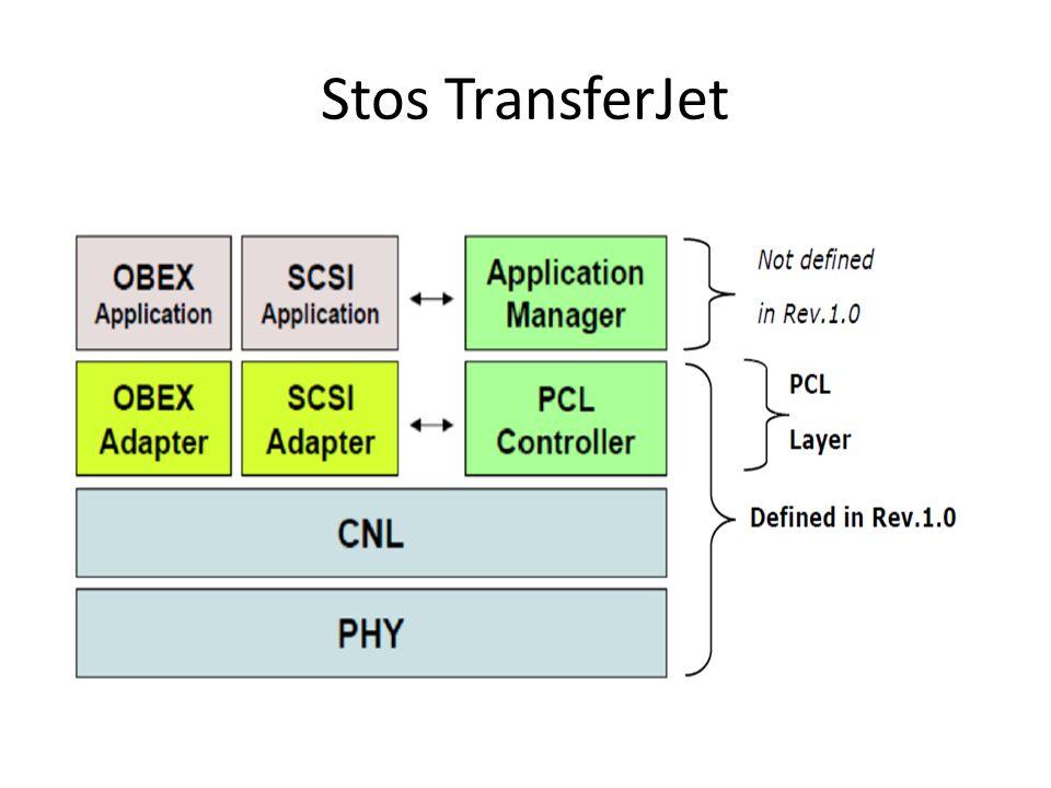 Stos TransferJet