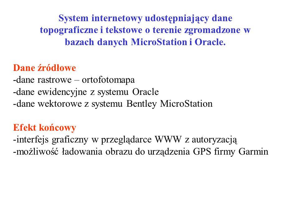 Dane źródłowe -dane rastrowe – ortofotomapa -dane ewidencyjne z systemu Oracle -dane wektorowe z systemu Bentley MicroStation Efekt końcowy -interfejs graficzny w przeglądarce WWW z autoryzacją -możliwość ładowania obrazu do urządzenia GPS firmy Garmin System internetowy udostępniający dane topograficzne i tekstowe o terenie zgromadzone w bazach danych MicroStation i Oracle.