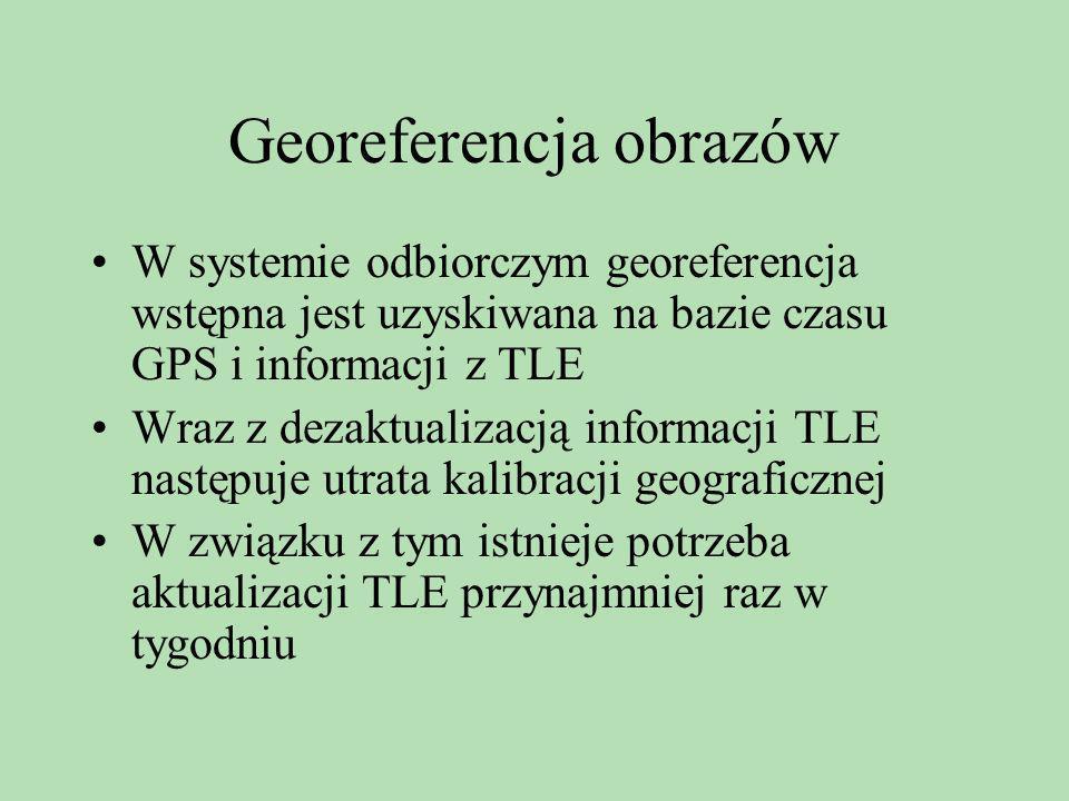 Georeferencja obrazów W systemie odbiorczym georeferencja wstępna jest uzyskiwana na bazie czasu GPS i informacji z TLE Wraz z dezaktualizacją informa